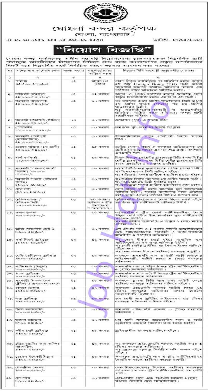 Mongla Port Authority Job Apply online- mpa.gov.bd 2