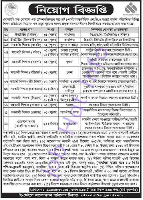 Society for Social & Technology Support (SSTS) Job-2019 2