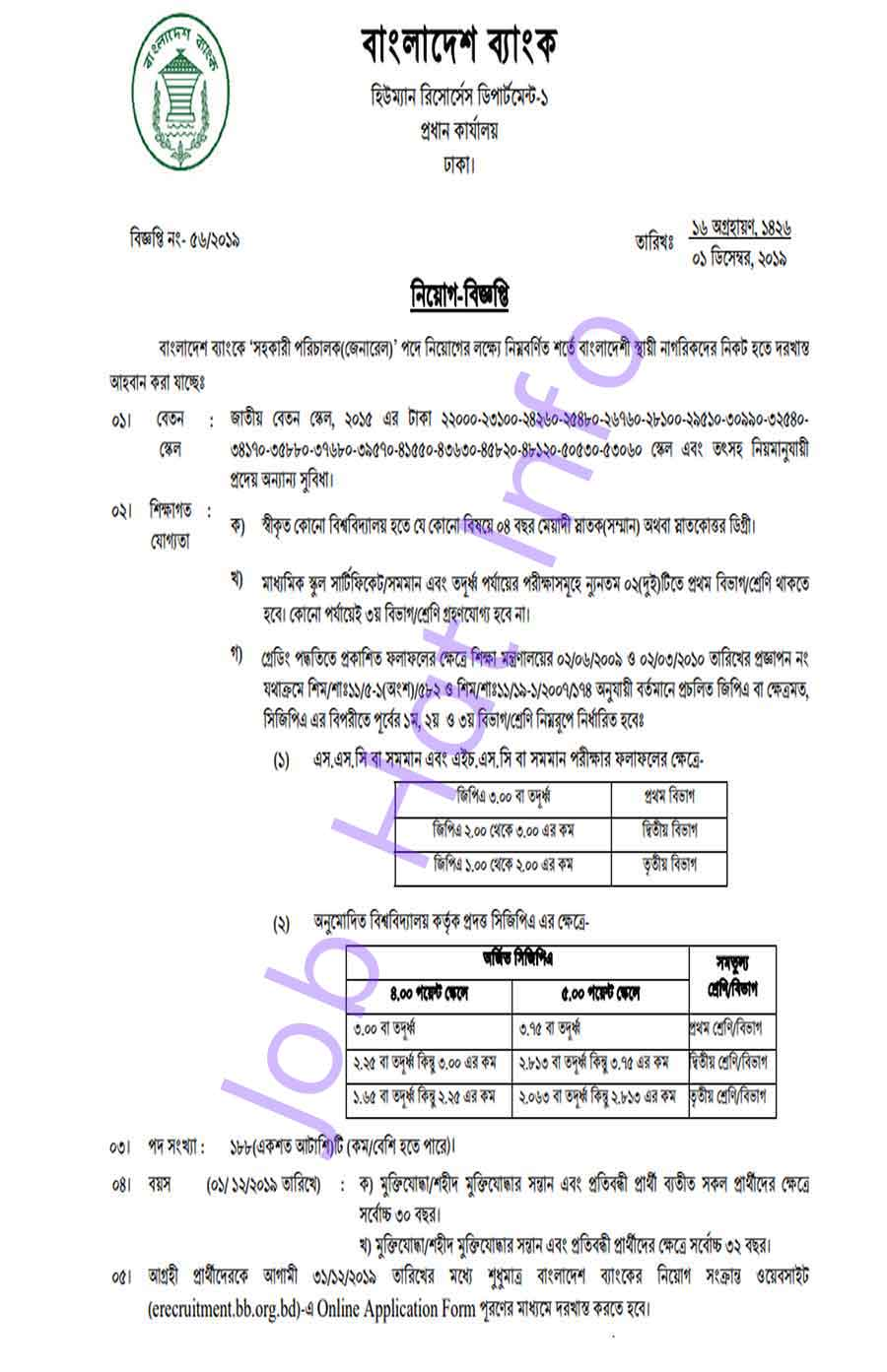 Assistant Director Job Circular for Bangladesh Bank-2019 apply online 1