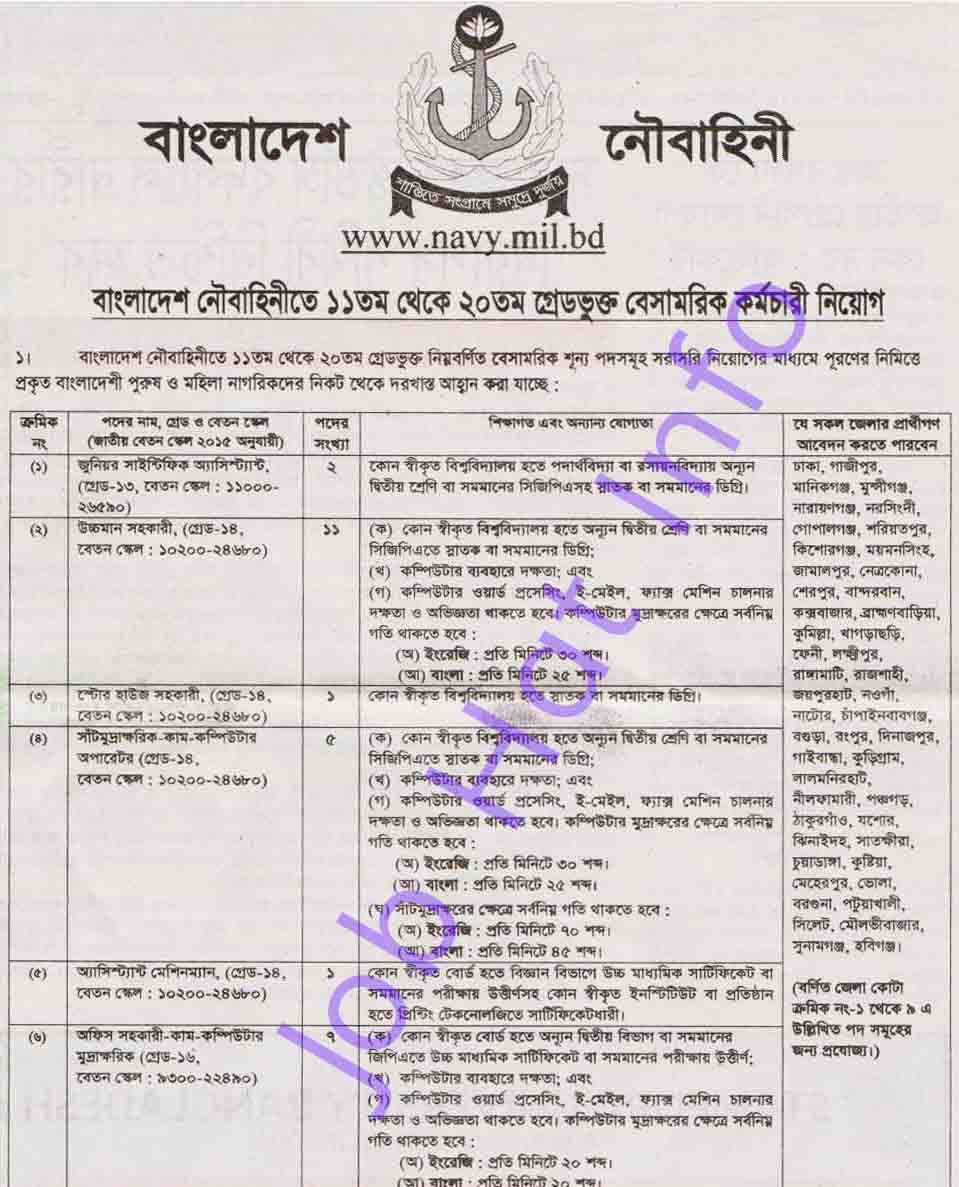 Bangladesh Navy Published Job Circular 1