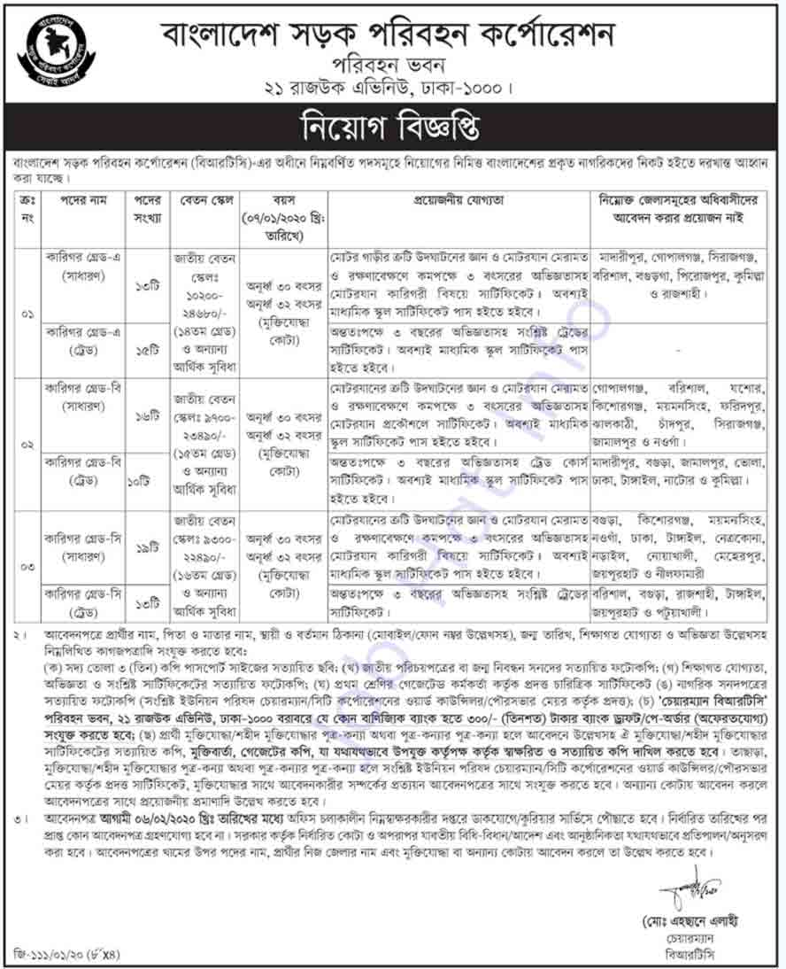 Bangladesh Road Transport Corporation Job Circular 1