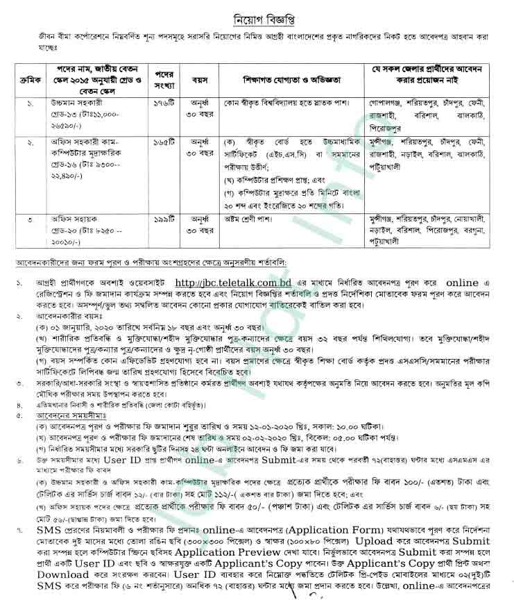 Jibon Bima Corporation Job Apply- jbc.teletalk.com.bd 2