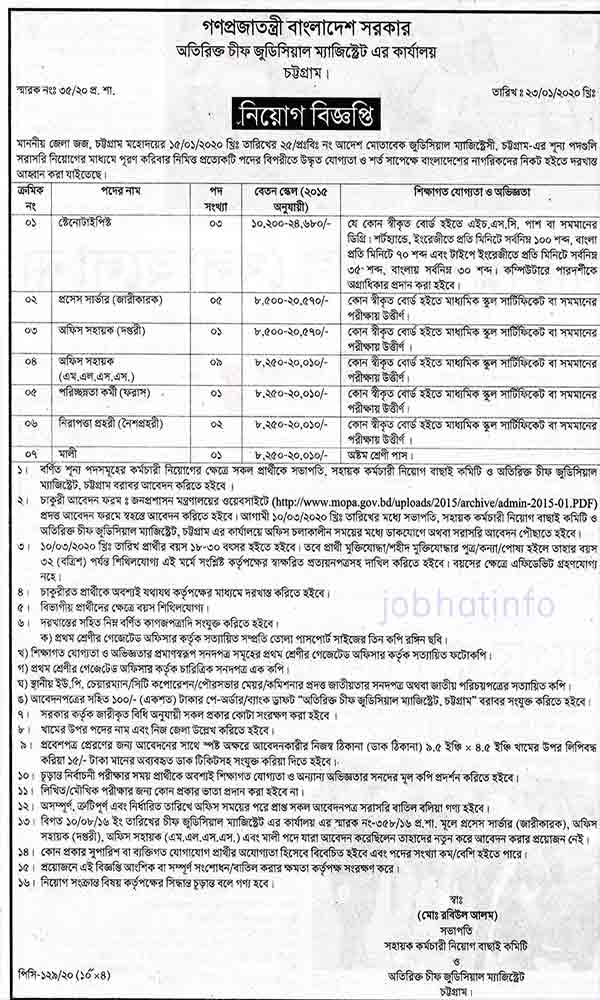 Chief Judicial Magistrate office Job Circular 2