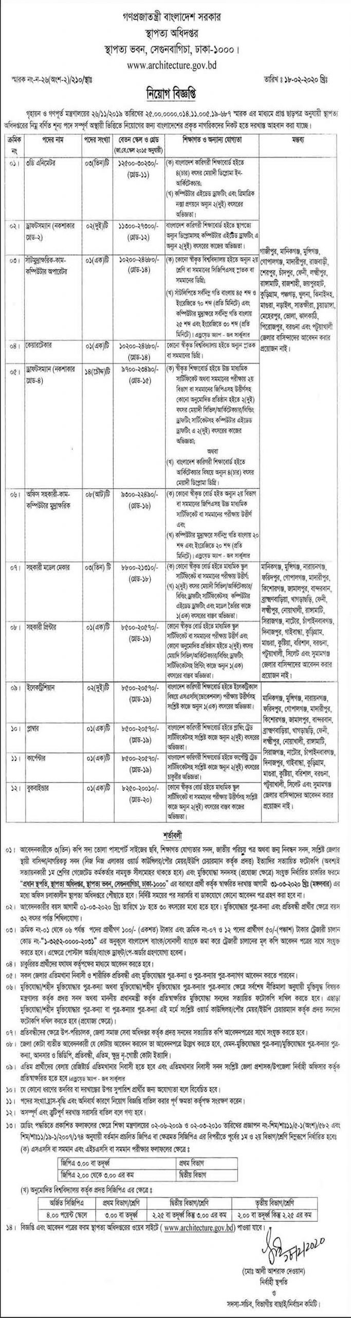 Department of Architecture Job Circular apply online 2