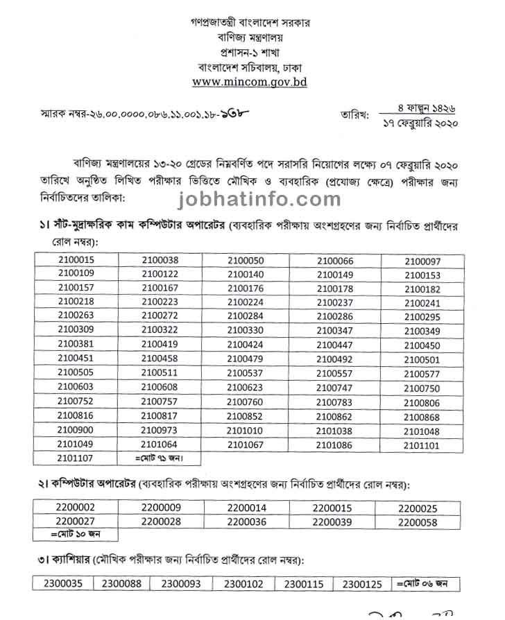 Ministry of Commerce Published Written Exam Result 2