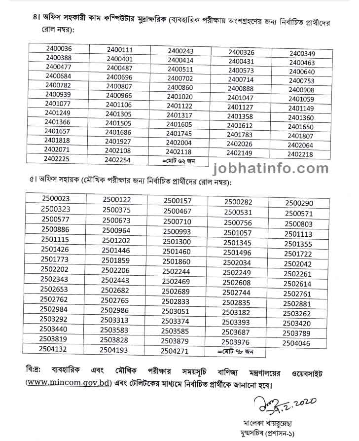 Ministry of Commerce Published Written Exam Result 3