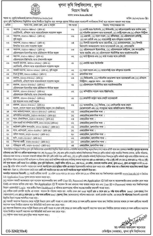 Khulna Agriculture University Job Circular-2020 1