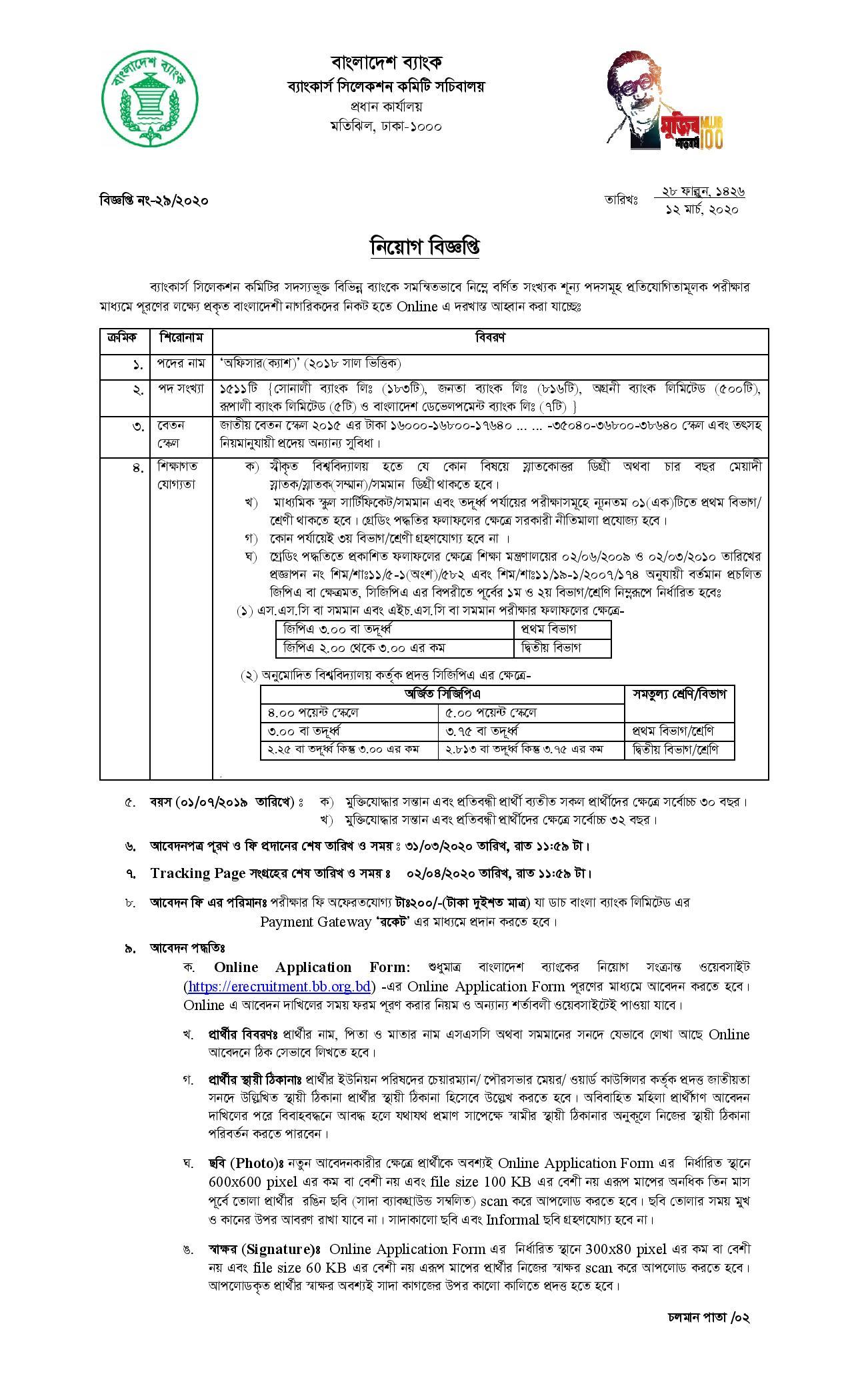 Combine 5 Bank Job Circular 2