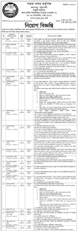 Payra Port Authority Job Circular-2020 1