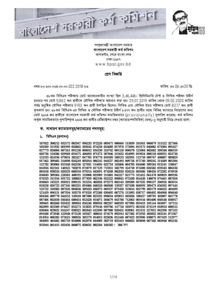 38th BCS Result Has Been  Published Today Check Online - www.bpsc.gov.bd 2