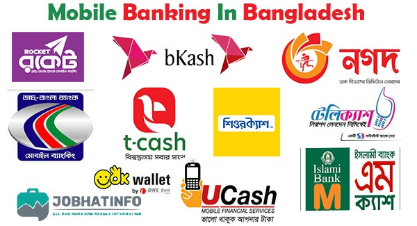 Top Mobile Banking List in Bangladesh