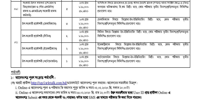 Sundarban Gas Company  Job Circular 2020 Apply teletalk.com.bd 2