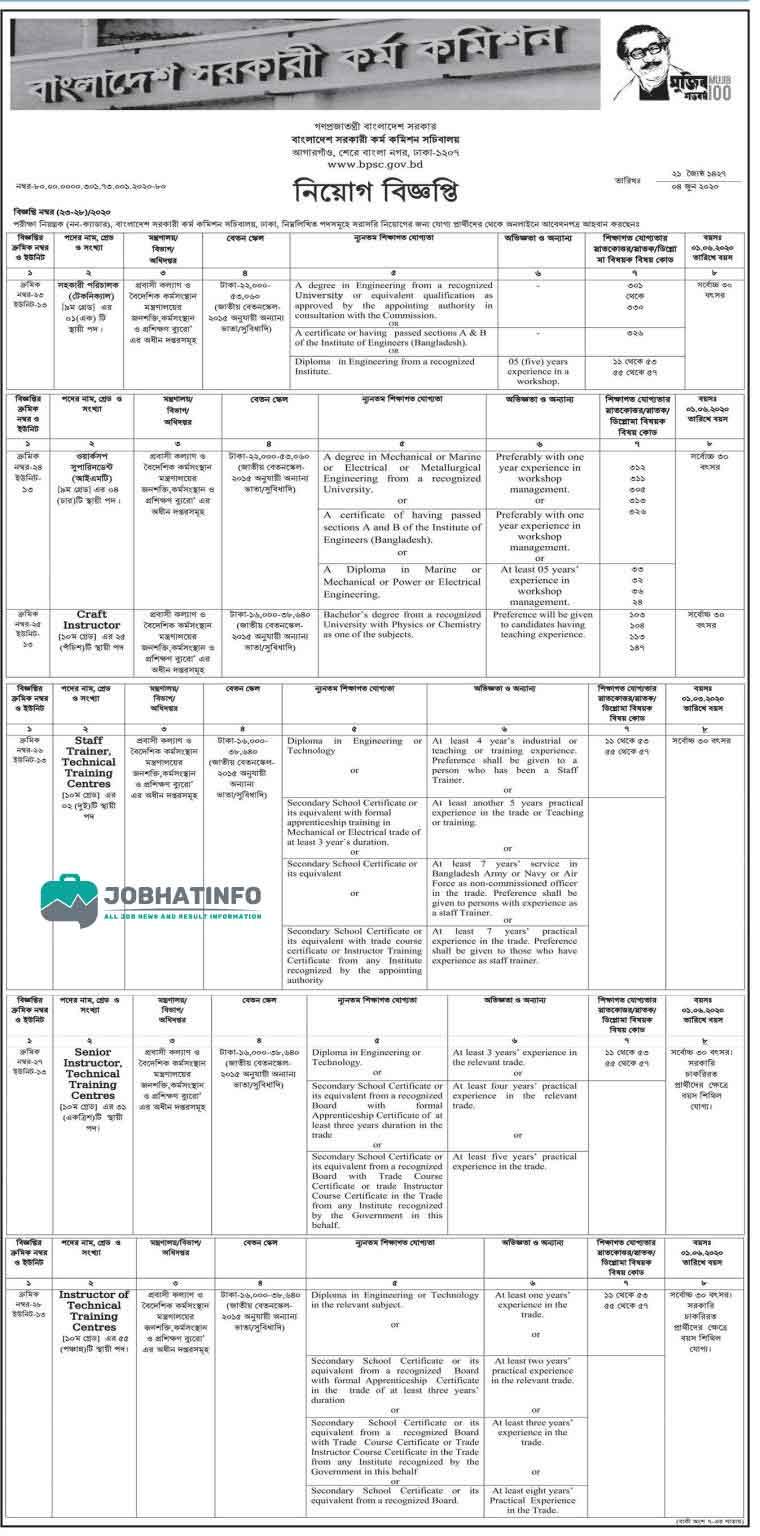 BPSC Job Circular 2020 | Bangladesh Public Service Commission | Govt Job Circular 1