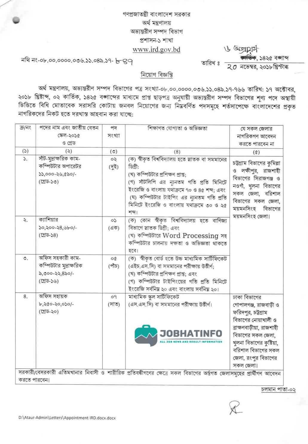 IRD Job Circular 2020 | Internal Resources Division | Apply on ird.teletalk.com.bd 1
