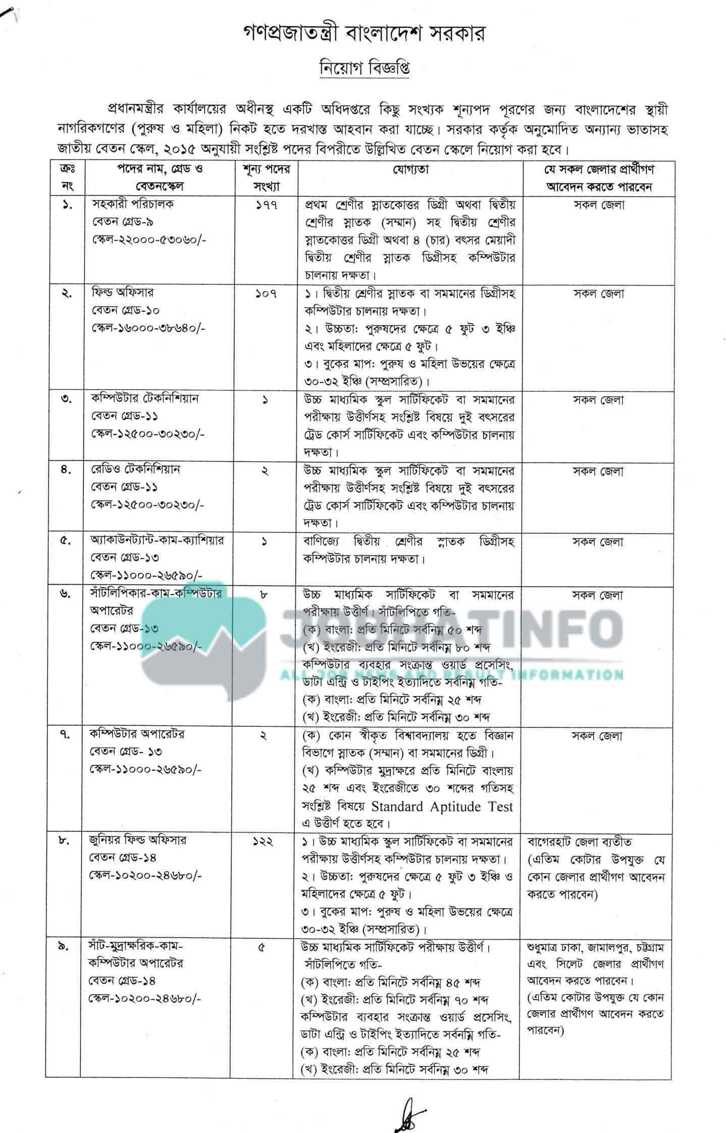 NSI Job Circular 2021 | Govt Job Circular | nsi.teletalk.com.bd 1