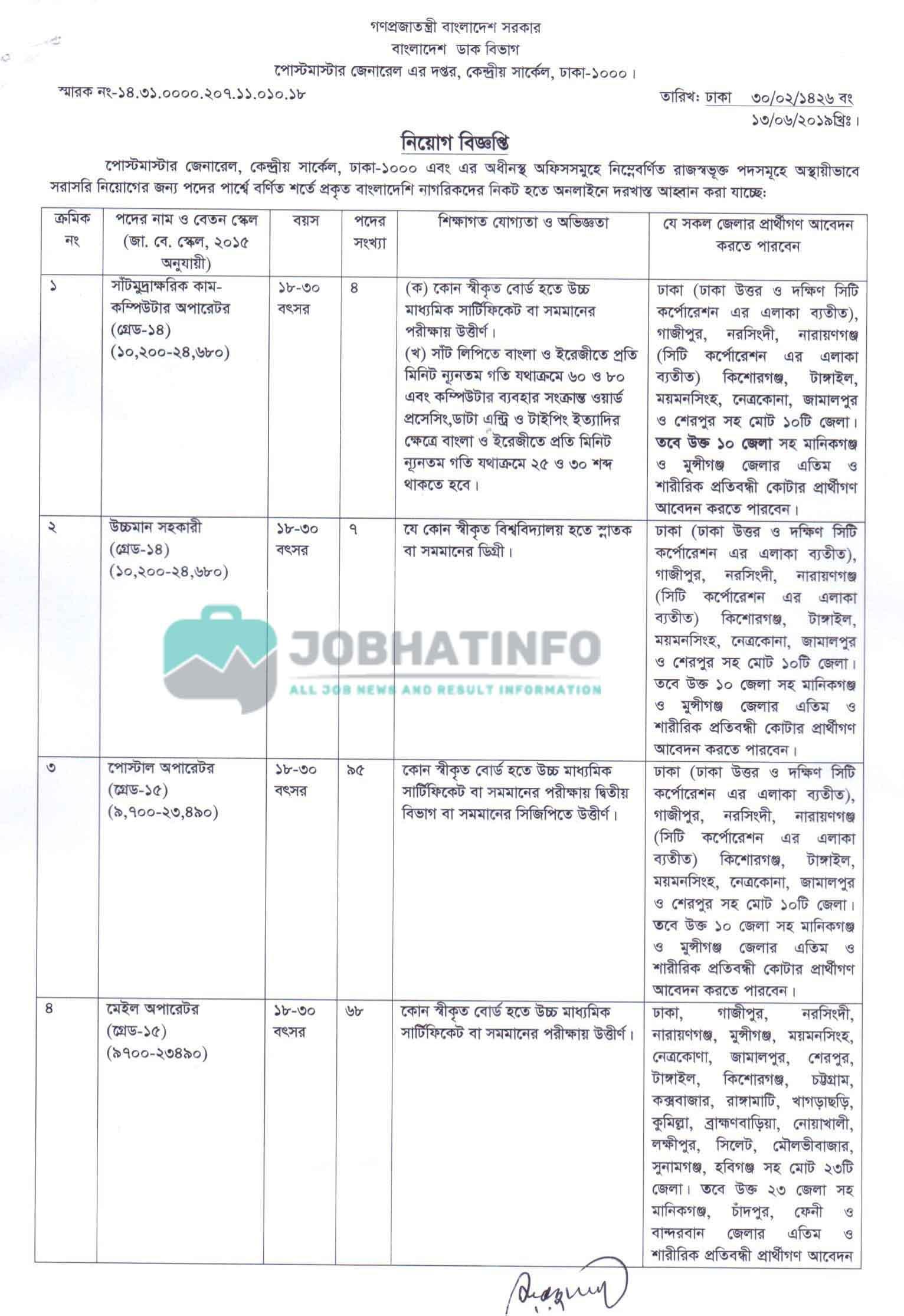 PMGCC job circular 2020   Postmaster General Central Circle   Govt Job Circular 2