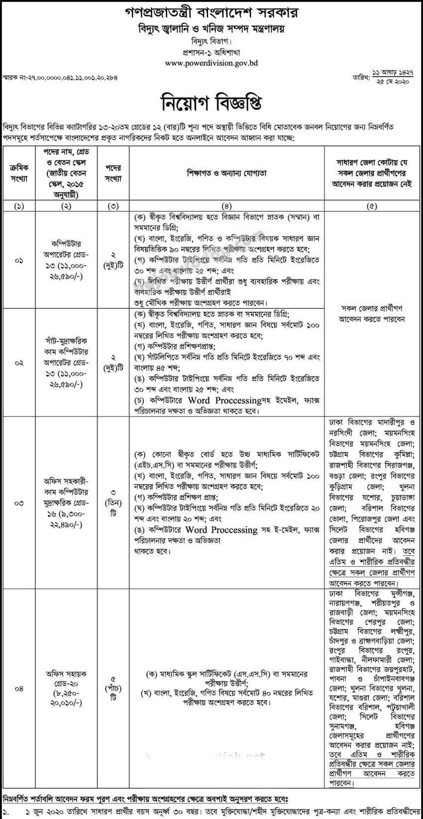 Power Division Job Circular 2020 | Govt Job Circular | Apply on pd.teletalk.com.bd 2