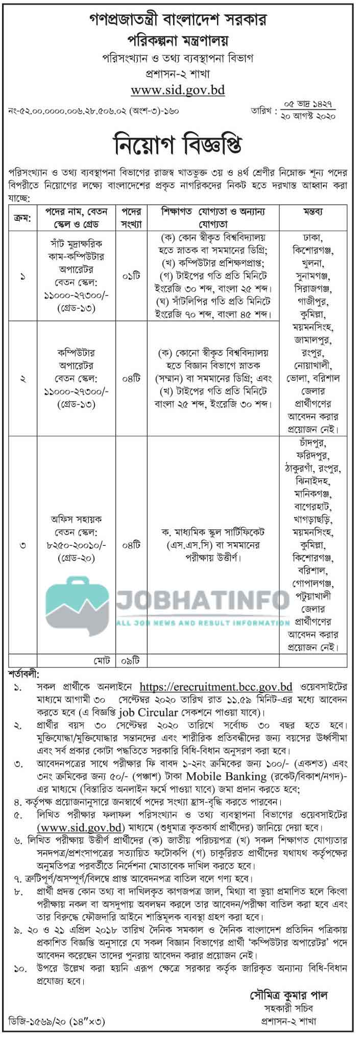 Planning Division Job Circular 2021 Apply on www.plandiv.gov.bd 1