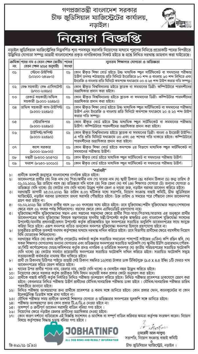 Chief Judicial Magistrate Court Job Circular 2021 1
